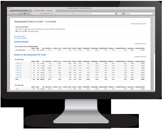 Pleasing Interactive Brokers Knowledge Base Wiring Digital Resources Skatpmognl