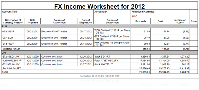 Forex yearly income